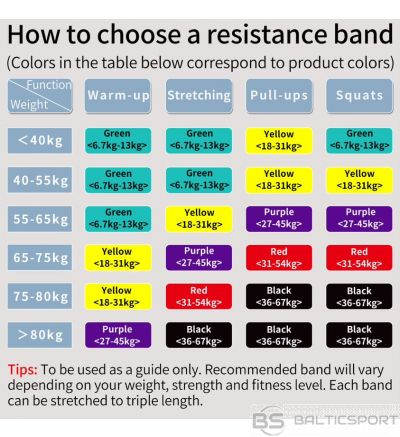 PROIRON Assisted Pull up Band Exercise Band, 208 x 3.2 x 0.45 cm, Resistance Level: Medium (13 kg), Purple, 100% Natural Latex