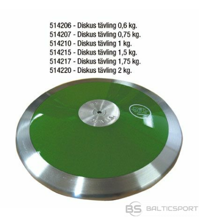 Disks Vinex Practise