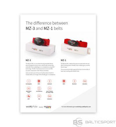 MYZONE MZ-1 JOSTA / pulsa josta Myzone